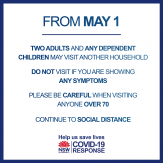 Changes to restrictions in NSW on May 1st